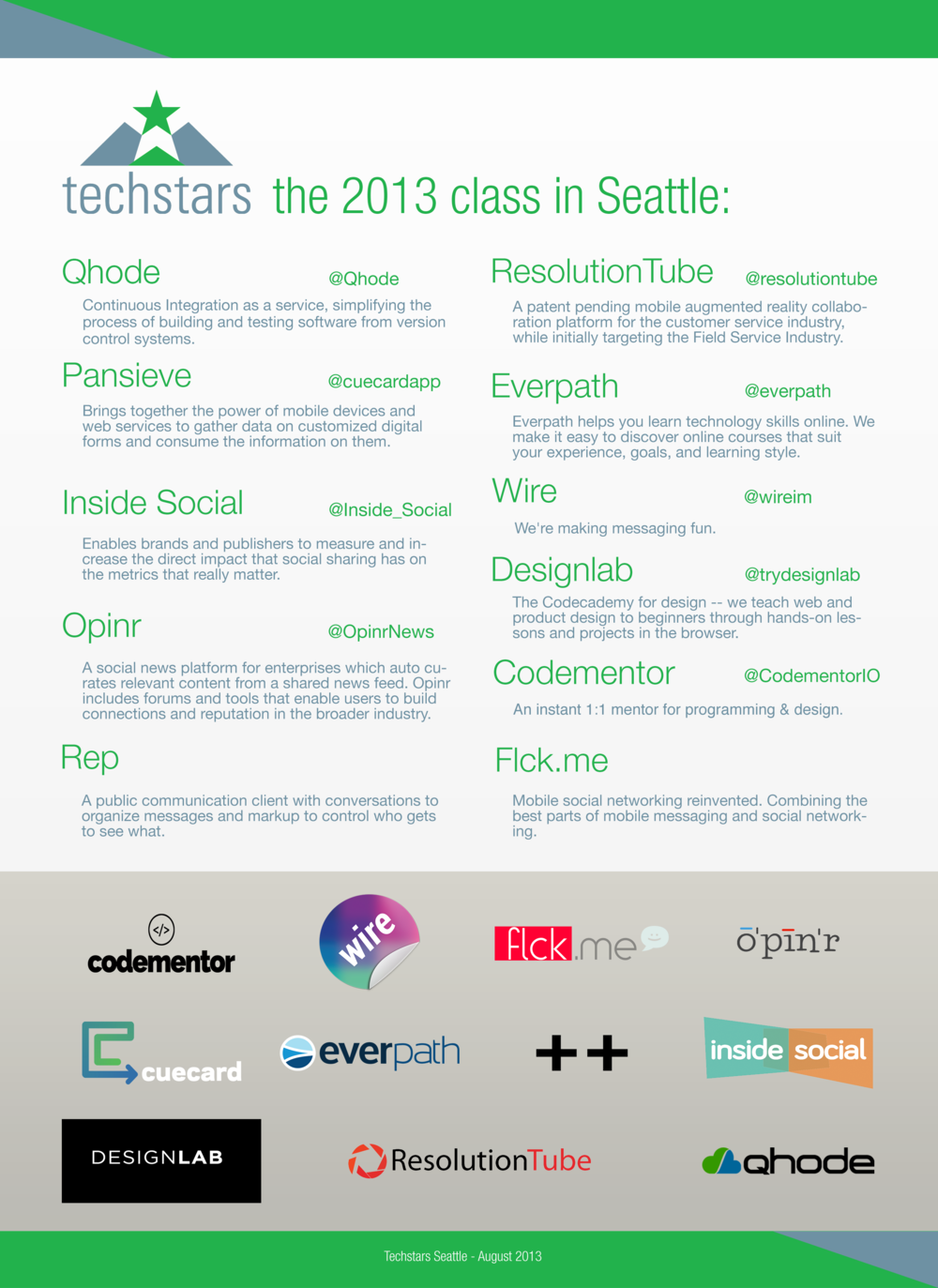 Techstars Seattle Announcement 2013_final_aug4.png