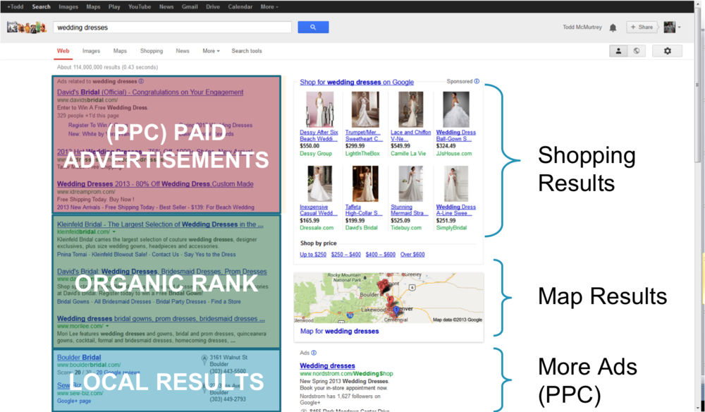 Google-SERP-Explained.png