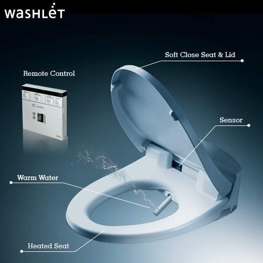 a personal review of the toto washlet r m architecture