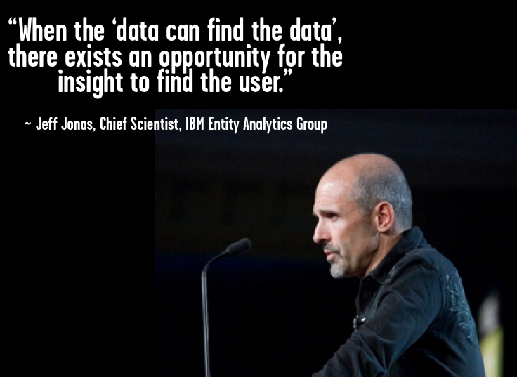 "The Role of Today's ""Agent"": Making Good on Data #BigData #creativity #agencies"