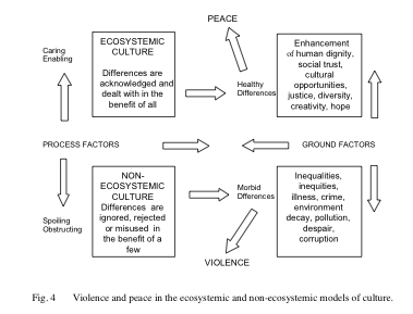 The Construct of Good & Media Transcendence #SXSWi #NYTimes #metathinking #publishing #ecosystems #transmedia