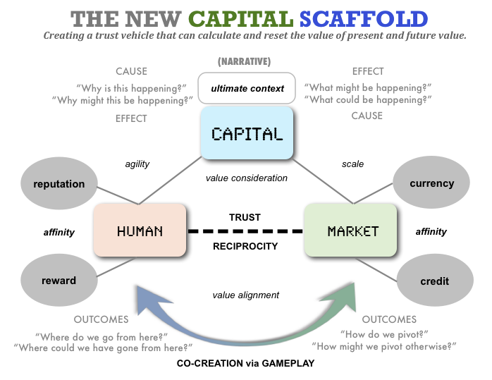 The New Capital Scaffold.png