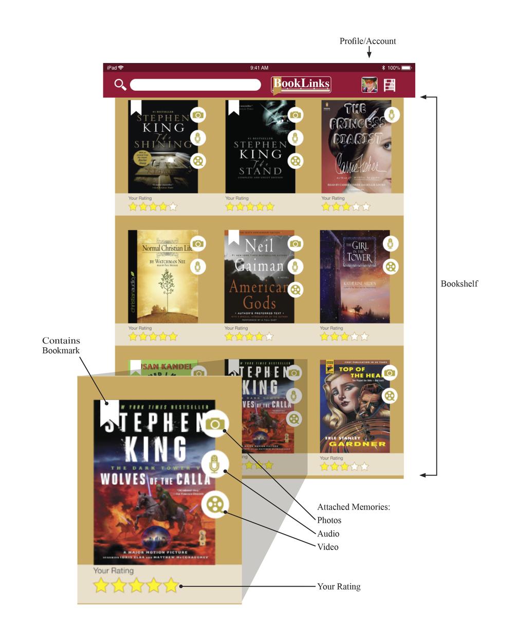 Bookshelf Page