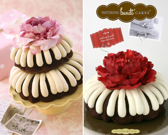 Birthday Bundt Cake Decorating Ideas