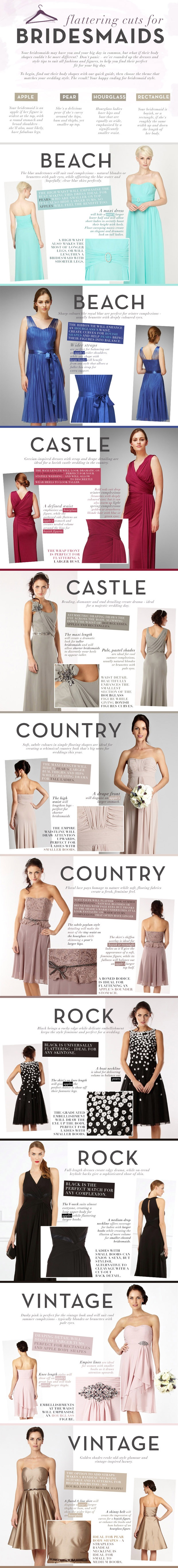 Flattering Cuts for Bridesmaids | Infographic by Debenhams and Debenhams Wedding Insurance