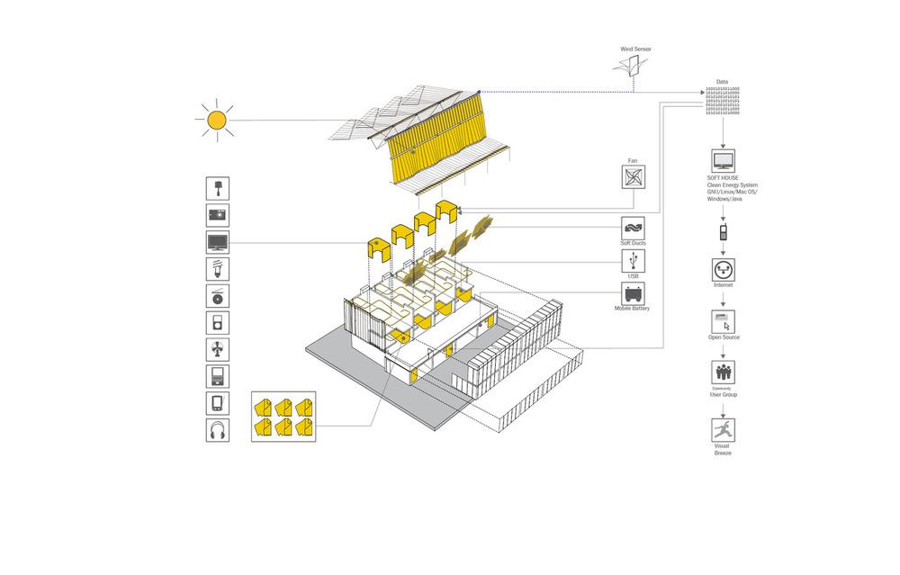 House Diagram.jpg