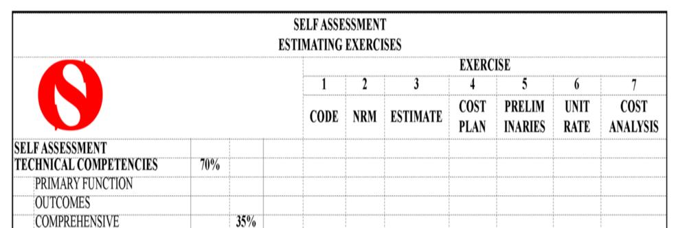 8. Self assessment sheet