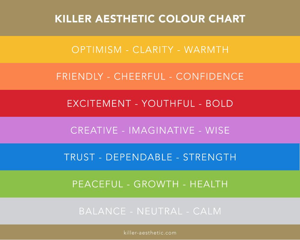 colour-chart-branding
