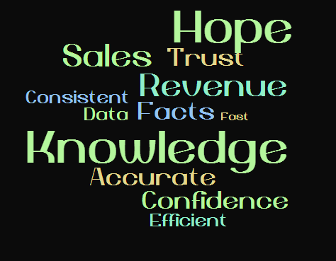 How To Sell More – Hope is Good, But Add Knowledge & Data