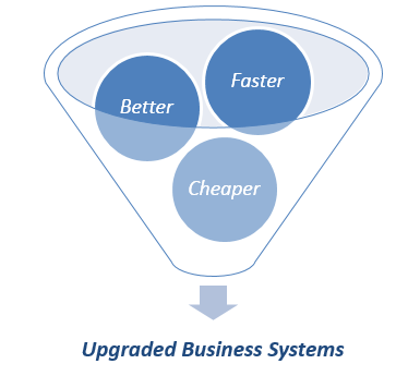 Need to Upgrade Your ERP Technology?