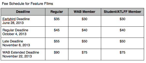 Feature film fees for ATLFF 2014.