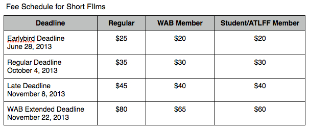 Fees for short films at ATLFF 2014.