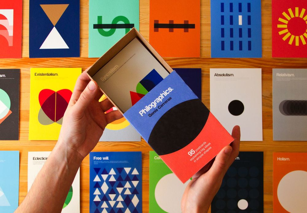 Product photography for the Postcard Box of Philographics by the designer  Genís Carreras