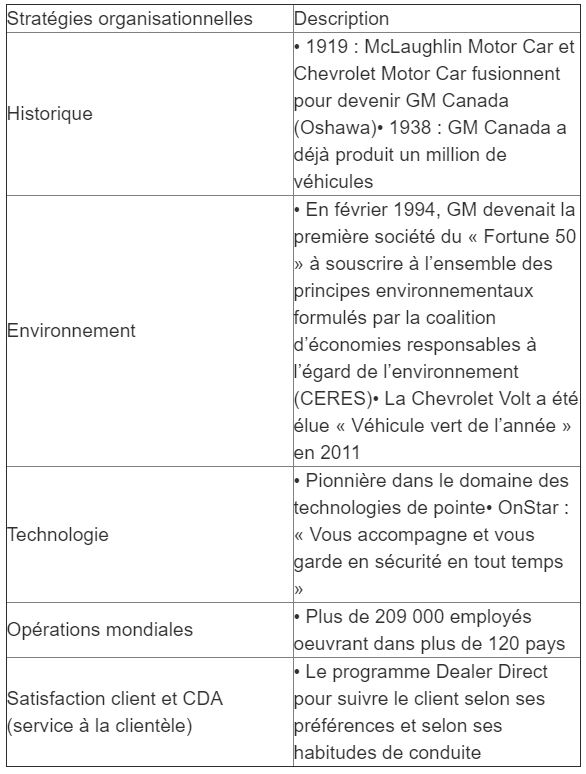 Capture Gm Canada.JPG