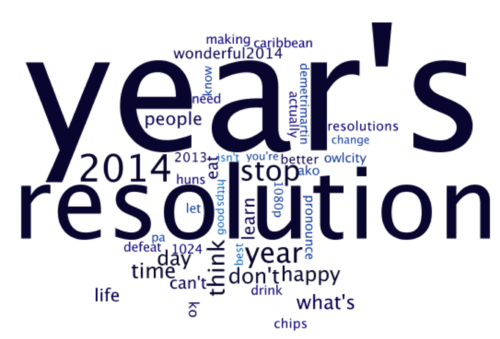 How analyzing New Year\'s resolutions led me to the dark world of ...