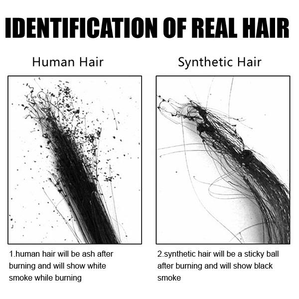 Human vs Synthetic