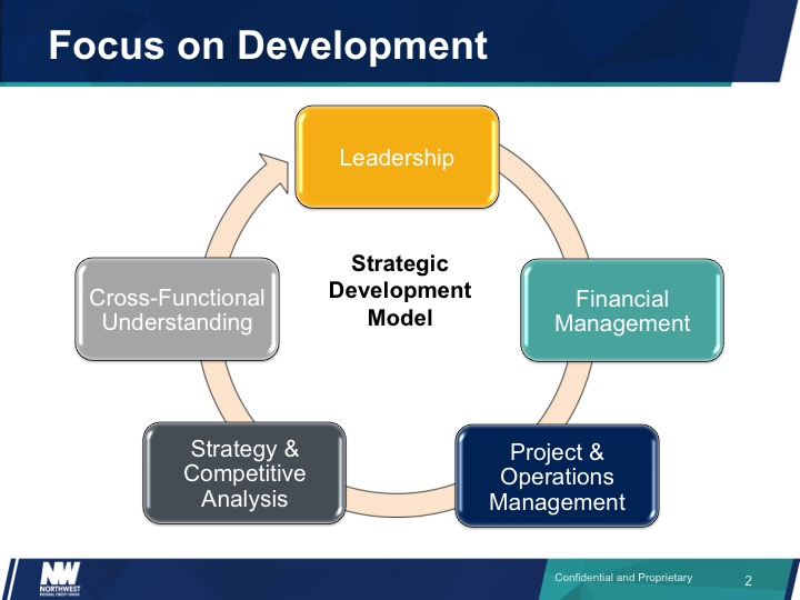 innovative strategic management honda business essay Honda has built its procedure of strategic management on a very special thinking ie to reconcile the dichotomies or to resolve the issues successfully, which means that honda chooses to take advantage of all the dichotomies or in other words, the contradictions of strategic concepts such as individualism-collectivism, vertical-horizontal.