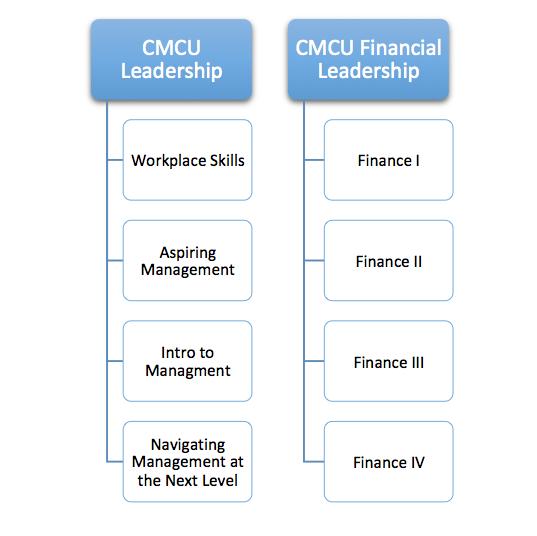 blog-leadership-chart.png