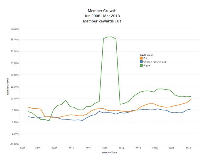 blog-member-growth-rewards.jpg