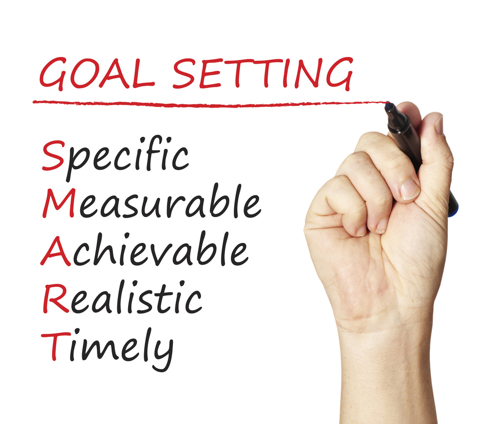 Be SMART when you are making goals and establishing priorities.