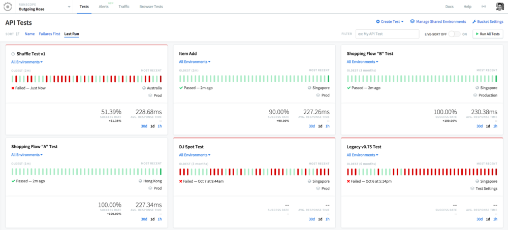 Runscope blog api monitoring and testing the api test dashboard provides a top down view of key api performance metrics and allows you to interact with your tests at the ground level to quickly malvernweather Choice Image
