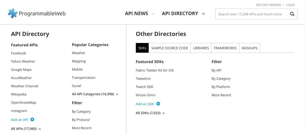 The ProgrammableWeb API Directory list, showing the Featured APIs list, Popular Categories, and Other Directories which includes SDKs, Sample Source Code, Libraries, Frameworks, and Mashups.
