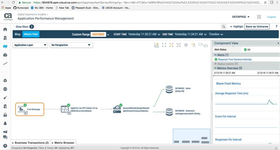 CA APM map dashboard, highlighting a Runscope API request