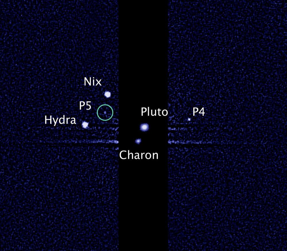Pluto System