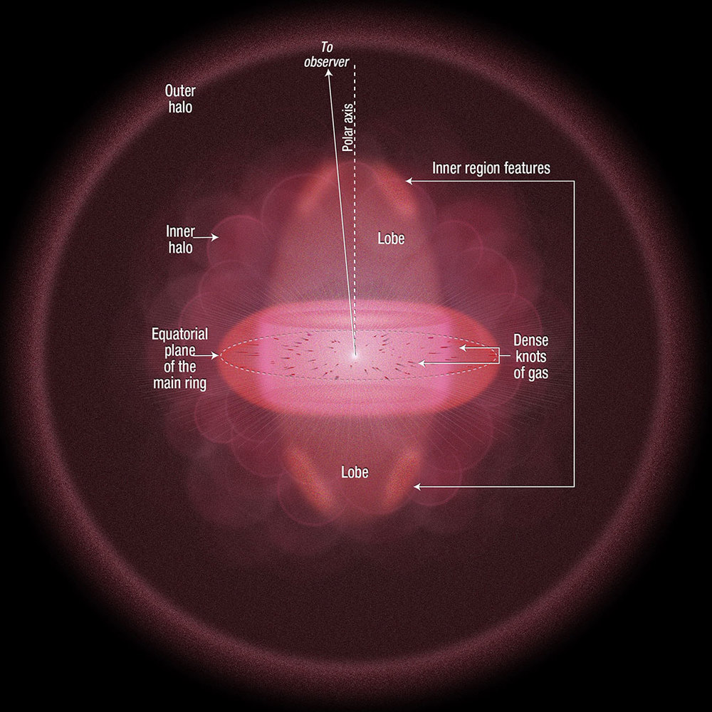 Illustrative diagram: Mapping the Ring Nebula's Structure