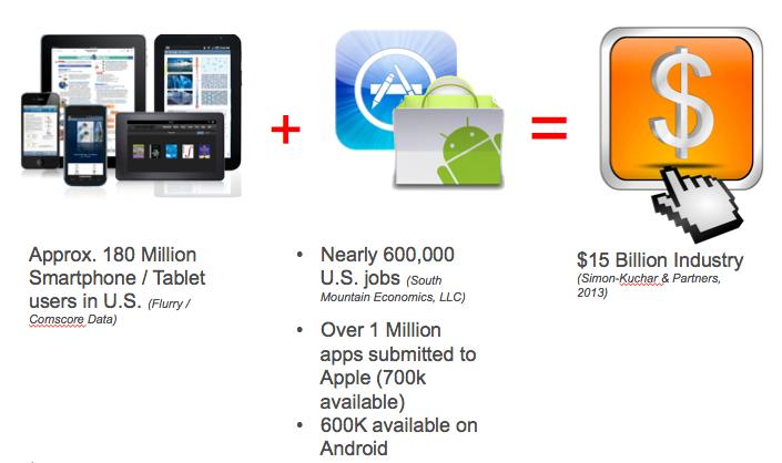 app economy slide.jpg
