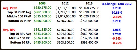 2012_2013 RPL PPEP.png