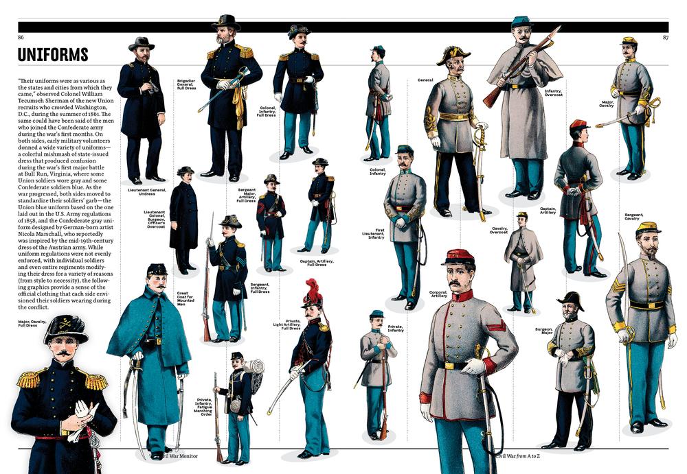 CWM_86-87-uniforms.jpg
