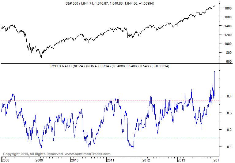 equity sentiment.jpg