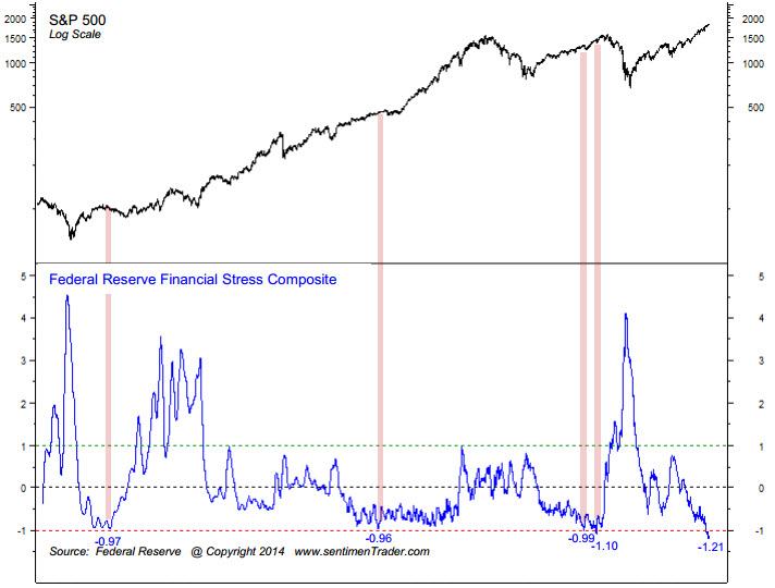 Fed Stress Comp.jpg