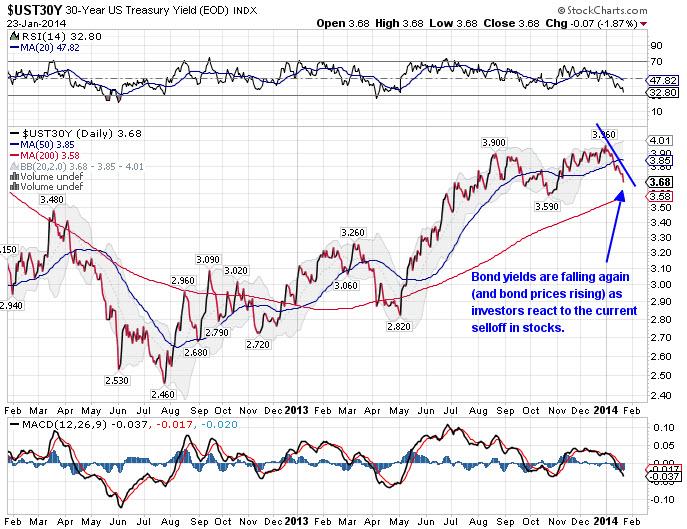 US30Yr Treasury Yield.jpg