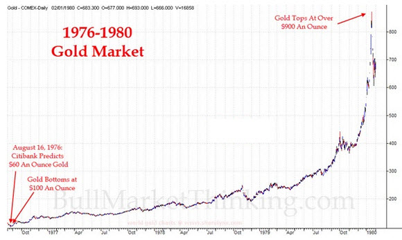 Gold 1976-1980.jpg