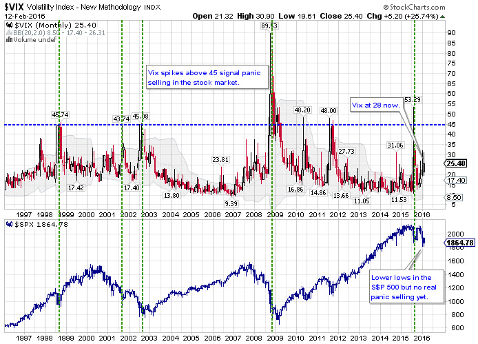Volatility Spikes in VIX.jpg