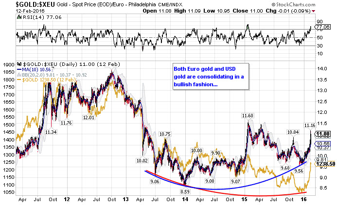 Euro gold.jpg