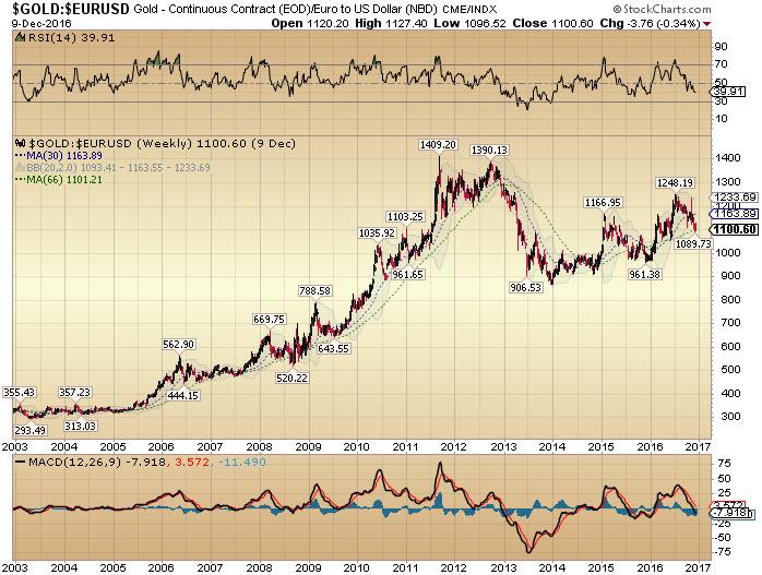 euro gold 2.jpg