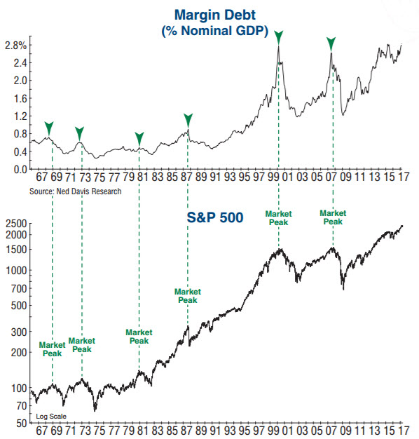 margin debt.jpg