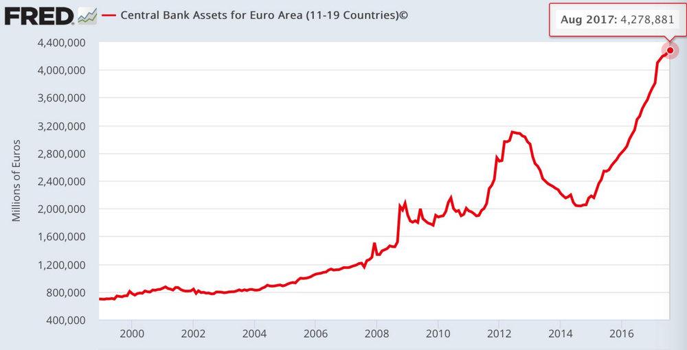 ECB CB Assets.jpg