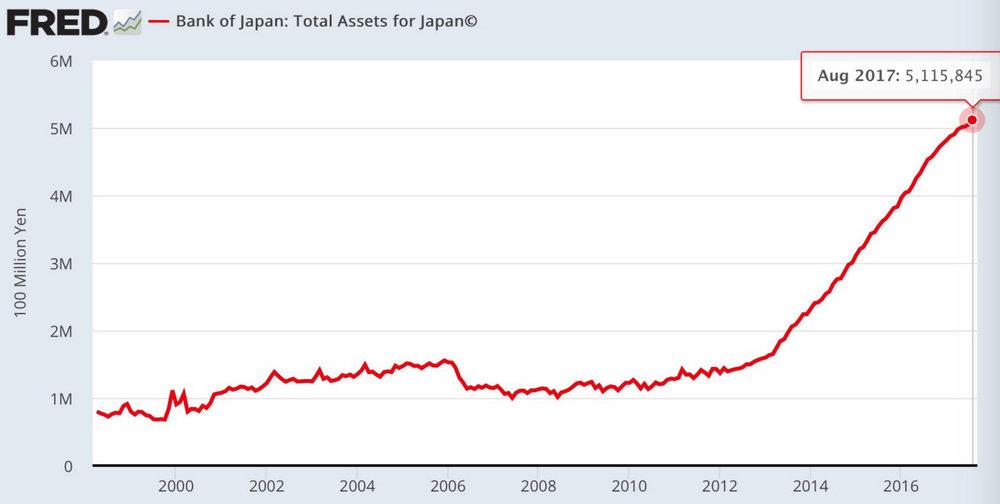 BOJ CB Assets.jpg