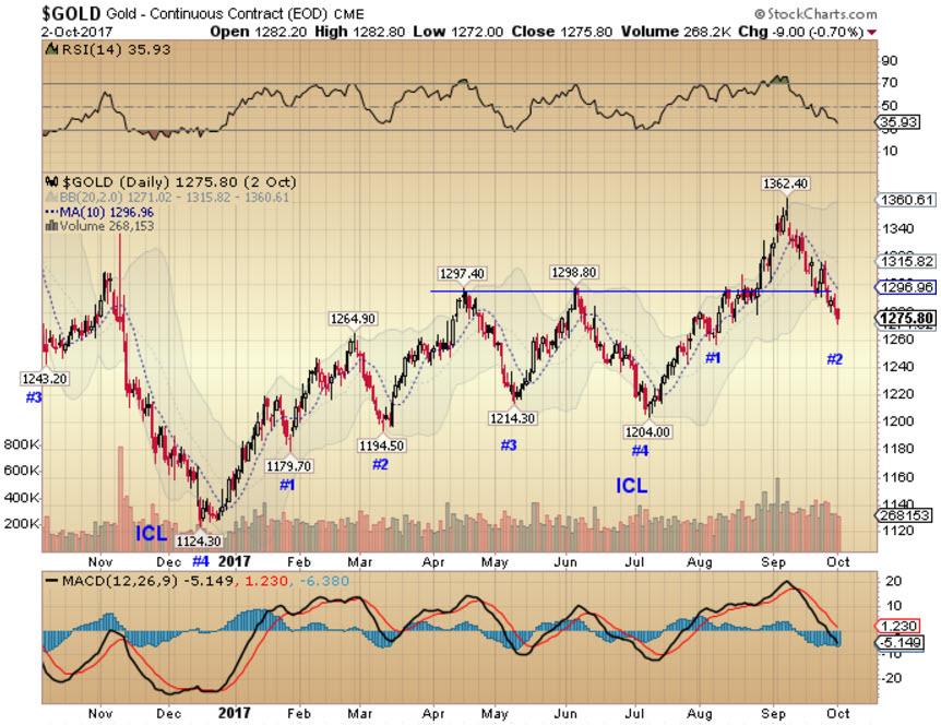 gold trader.jpg