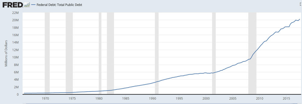 US Total Public Debt.jpg