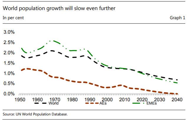 world pop growth.jpg