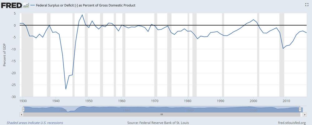 us budget deficit.jpg