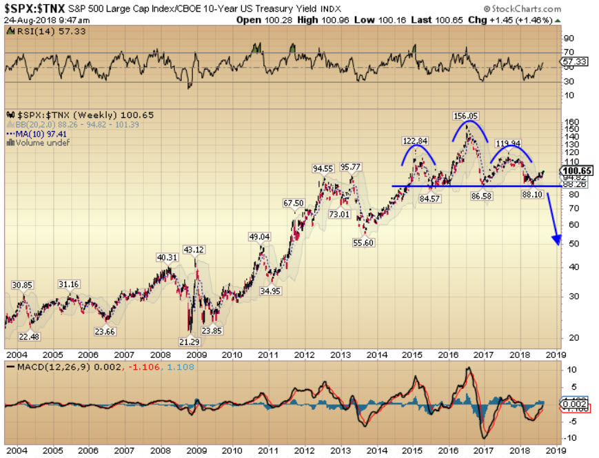 stocks or bonds.jpg