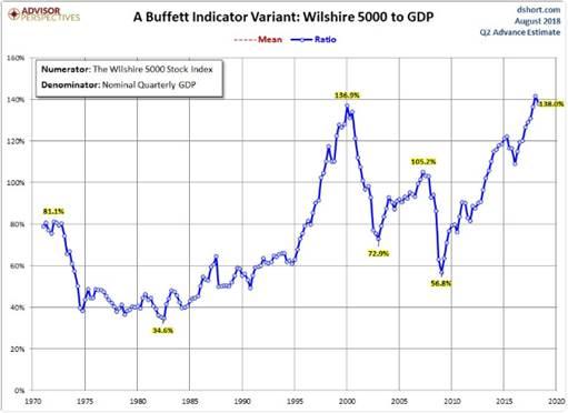 buffett indicator.jpg