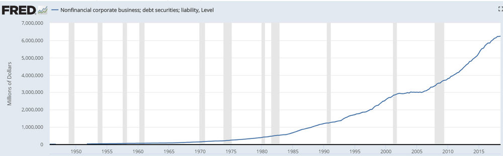 us corporate debt.jpg