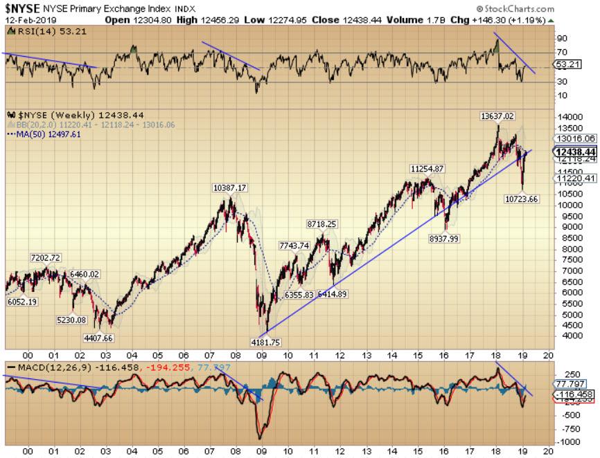 $NYSE.jpg